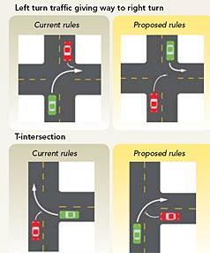verkehr Strassenverkehrsregeln   Änderungen geplant